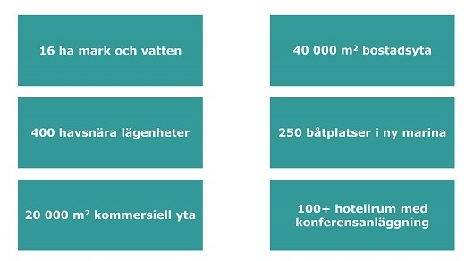 Innerhamnen i siffror webb (2)