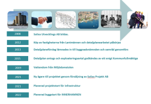 Tidslinje webb 202012